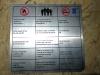 Das haben wir im gleichen Hotel in Side entdeckt: im Fahrstuhl zu rauchen wird in allen Sprachen untersagt, nur in Russisch wird dies ausdrücklich empfohlen!